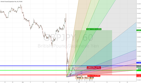 GBPJPY: Getting Pounded - Reverse cowgirl!!! GBPJPY