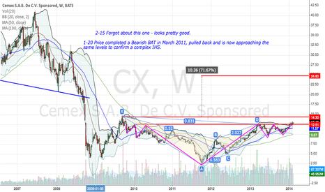 CX: CX