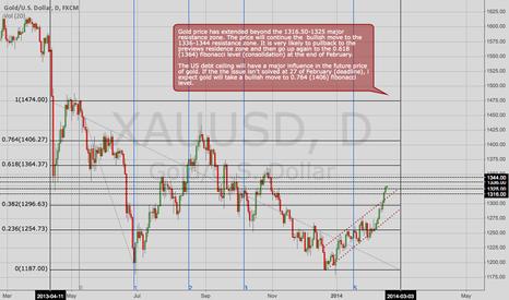 XAUUSD: Gold: 16-21 Feb Forecast
