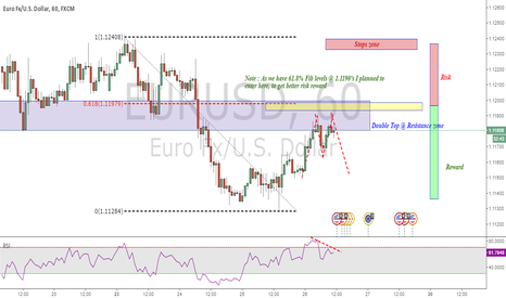 EURUSD: Short Chance in EURUSD (Hourly)