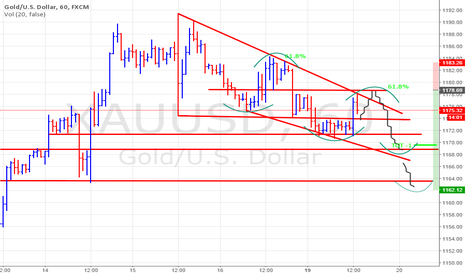 """XAUUSD: GOLD HOURLY CHART """" IT'S ALL ABOUT GOLDEN RATIO """""""