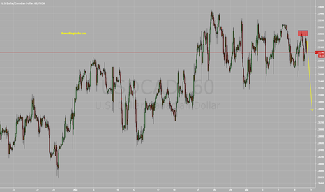 USDCAD: $USDCAD intraday short. Multiple reject with supportive cad Data
