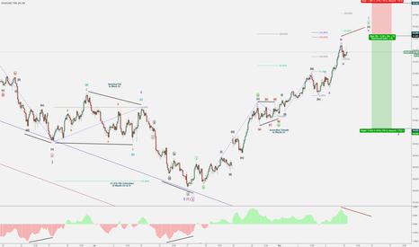 USDJPY: USDJPY-Dollar-Yen - Corrective Minor 2