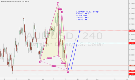 AUDUSD: AUDUSD will Long