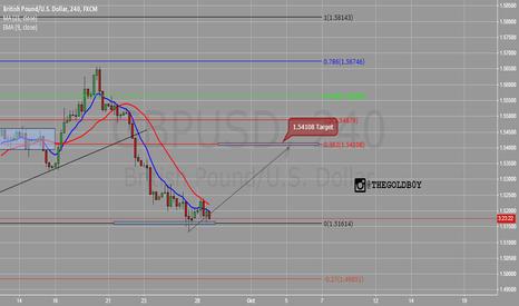 GBPUSD: GBP/USD | Upside target of 1.54108 |