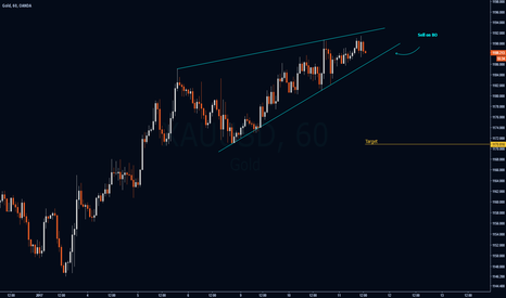 XAUUSD: Wedge on A Rising Market