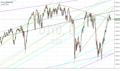 DJY0: Dow Jones 4/8/2016
