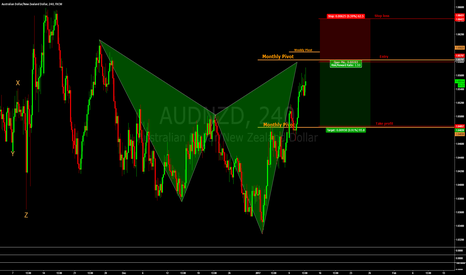 AUDNZD: AUD/NZD - Bearish Cypher.
