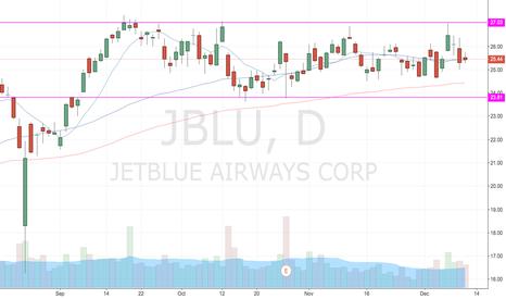 JBLU: BTD Flyer