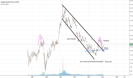 SLV: SLV how to chart #2 (by Got Goldies)