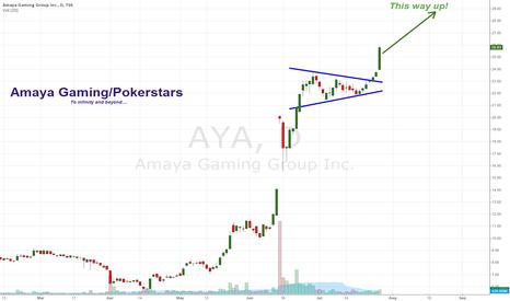AYA: Amaya Gaming/Pokerstars - To infinity and beyond