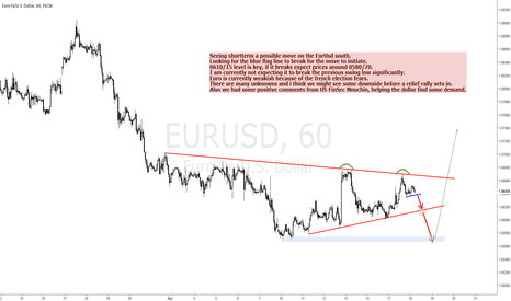 EURUSD: EURUSD HAS SHORTTERM POTENTIAL FOR A FALL BELOW 1.06