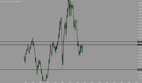 AUDUSD: audusd wave 5 Target:0.6