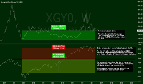 XGY0: There is No Bubble in China
