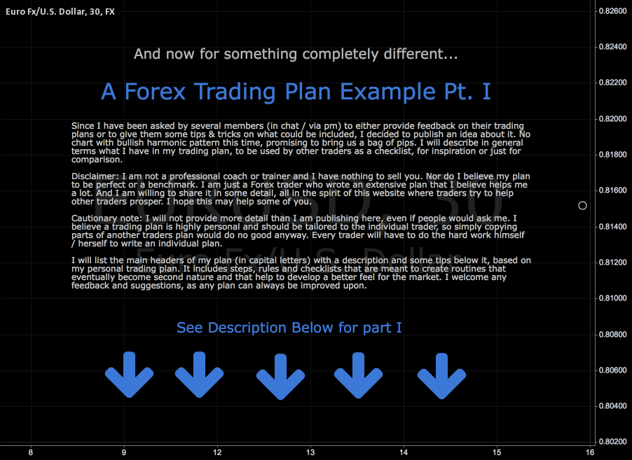 A Forex Trading Plan Example Pt. I