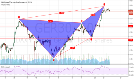 GER30: a bearish butterfly for the germany