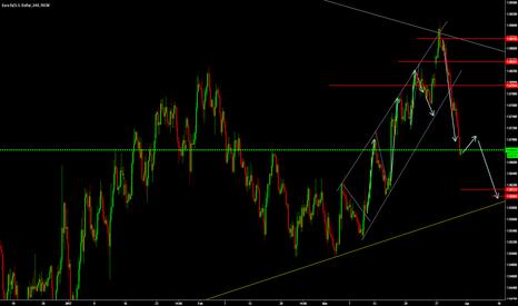 EURUSD: Euro dopped as anticipated