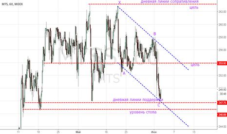 MTSS: покупка мтс