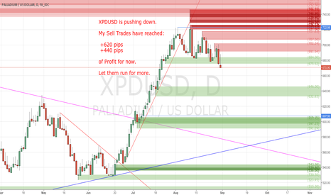 XPDUSD: My Sell Trades have reached +620 and +440 pips of profit.