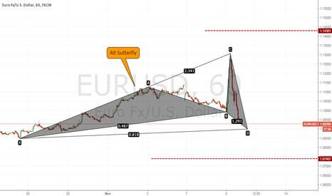 EURUSD: EU with some funky PA