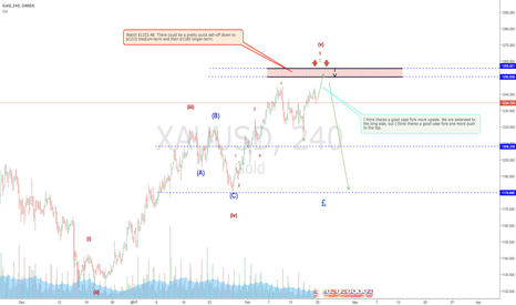 XAUUSD: Golds last play to the top before we sell
