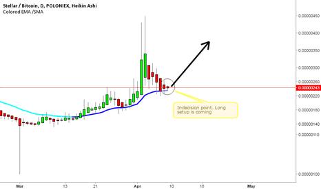 STRBTC: Stellar / Bitcoin