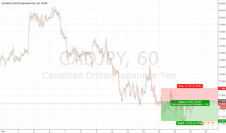 CADJPY: CADJPY-продажа