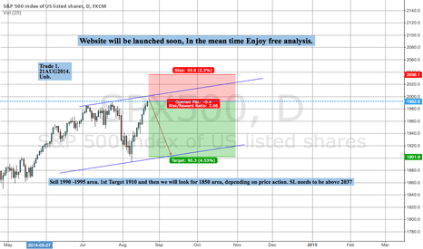SPX500: Shorting here is Not a bad Idea