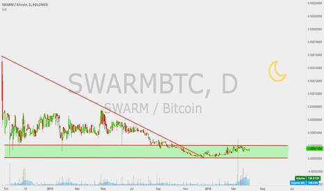 SWARMBTC: SWARM pump