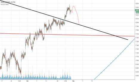 SILVER: 02-27 Silver Chart (by Got Goldies)
