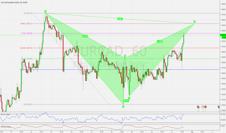 EURCAD: Bat Pattern: Bearish bat pattern setup