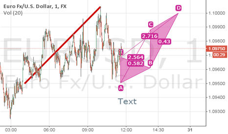 EURUSD: Eur/Usd Analysis -forex tyger