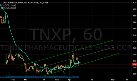 TNXP: Strong Channel Base