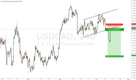 USDCAD: продажа канадца