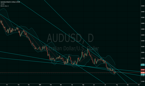 AUDUSD: AUDUSD - What loom is looking at