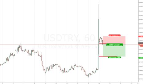USDTRY: sell USDTRY