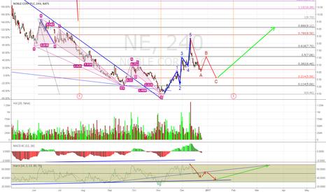 NE: NE Sweet Spot $5.5 - $6.1