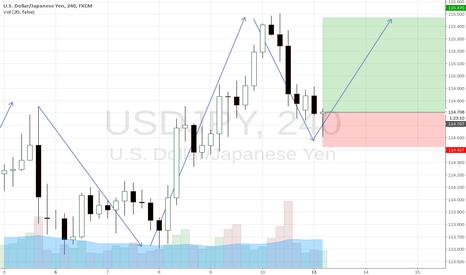 USDJPY: long dollar yen