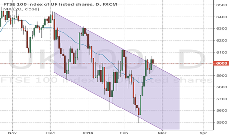 UK100: FTSE100 at critical point