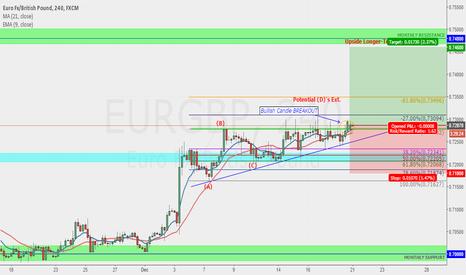 EURGBP: Bullish Eur/Gbp