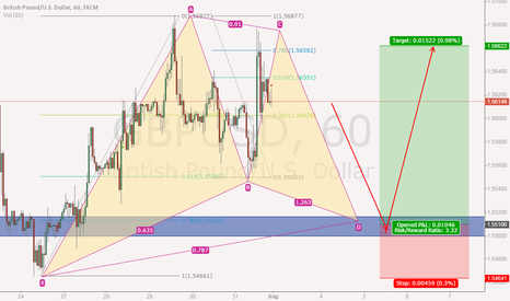 GBPUSD: Potential  perfect gartley parttern