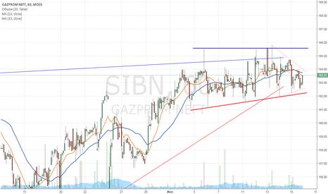 SIBN: Треугольник в Гаспромнефти