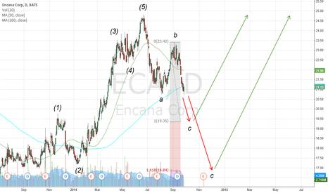 ECA: zig zag correction
