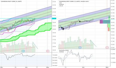 CIM: another strong one..but..
