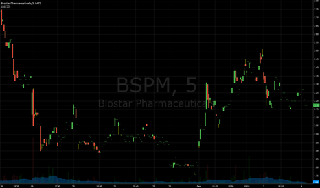 BSPM: Way undervalued!
