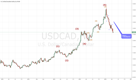 USDCAD: Elliot Wave in USDCAD