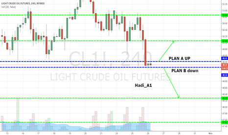 CL1!: OIL PLAN