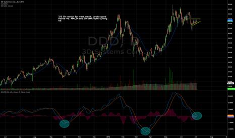 DDD: DDD on watch for next week.