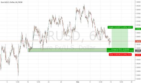 EURUSD: Лонг на EUR/USD