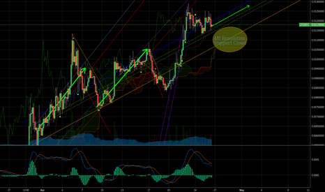 LTCBTC: I believe this adjustment period is over